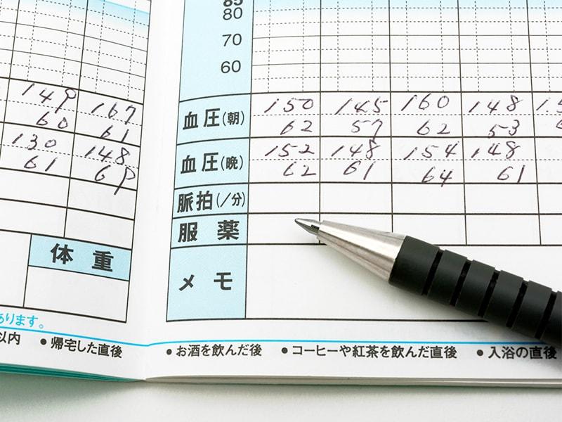 体調管理用の手帳