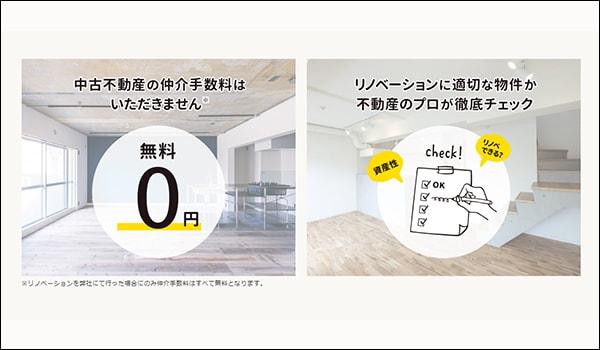 リノデュースの不動産仲介に関する広告ページ